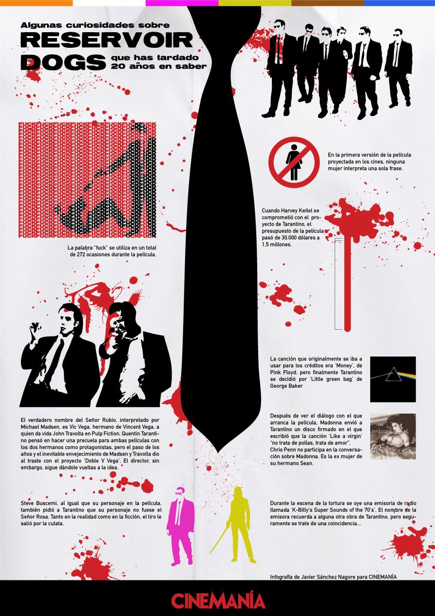 Infografía de Reservoir Dogs para Cinemanía