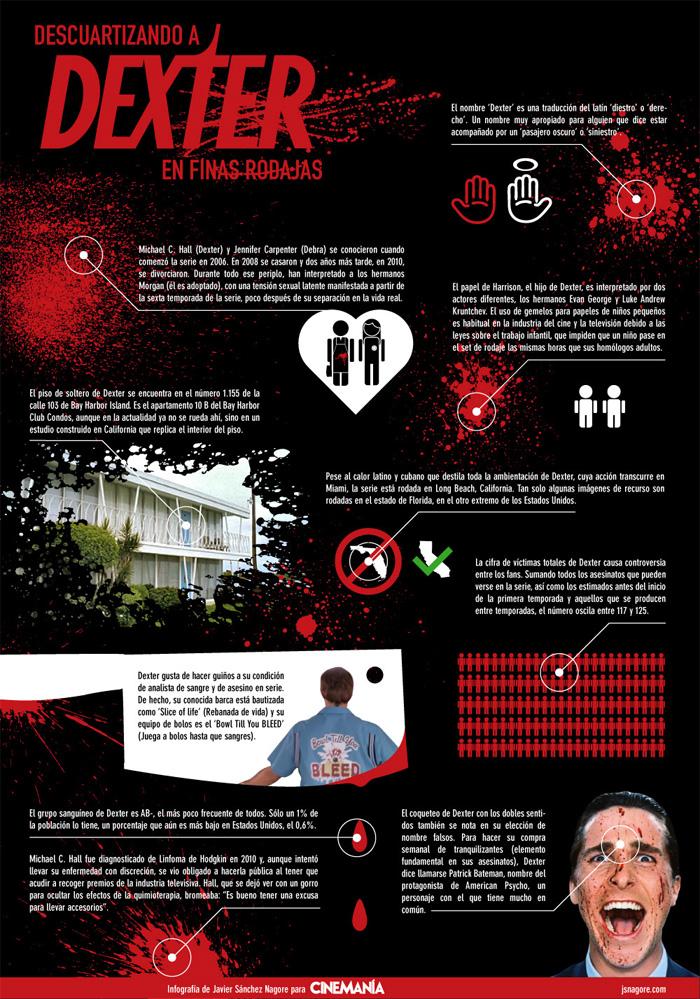 Infografía para Cinemanía Dexter